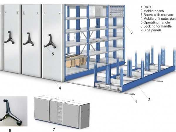 Mоviblock storage system 3