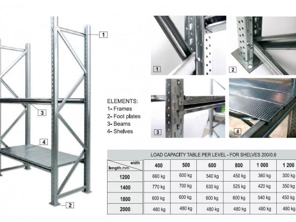 Scheme of Light BI Block storage system