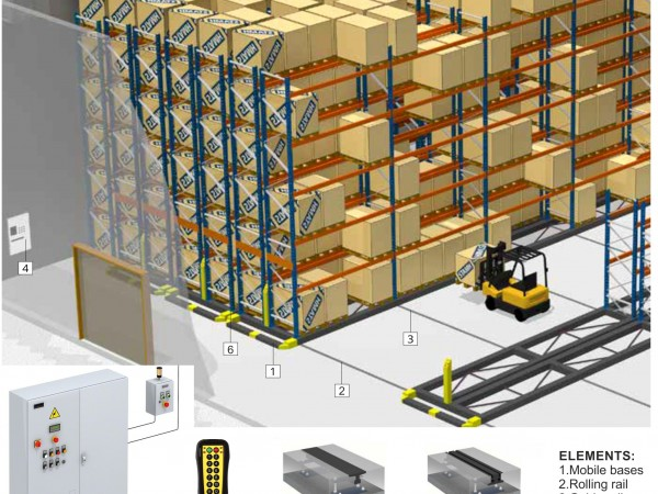 3-D visualization of Mobile racking system